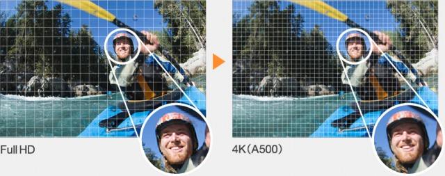 4K、HD画質比較画像